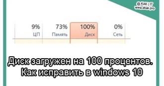 Диск загружен на 100 процентов, как исправить в windows 10