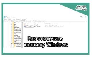 Как отключить клавишу Windows