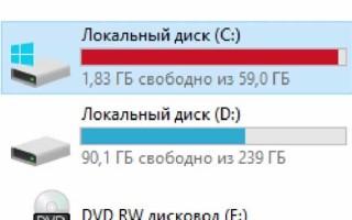 Как освободить диск С